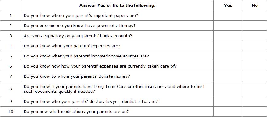 Caregiver Preparedness Test